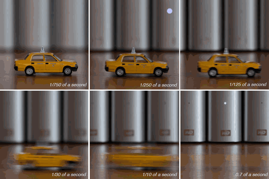 Gambar diatas menunjukan perbedaan hasil foto pada setting shutter speed yang berbeda.