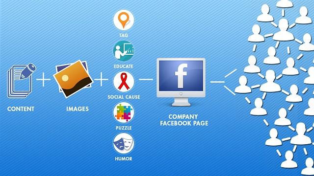Mencari Teman Tertarget di Facebook