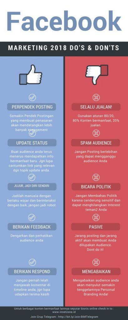 Facebook Algoritma-Infographic
